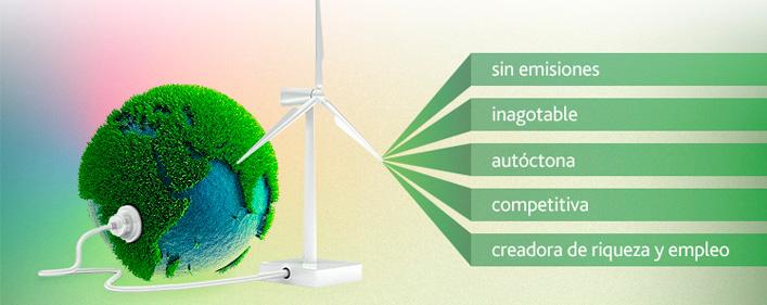Hoja de vida y Energia eolica