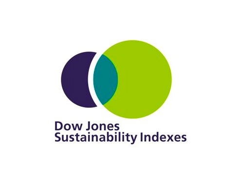 ACCIONA now dubbed a utility on Dow Jones Sustainability Indexes