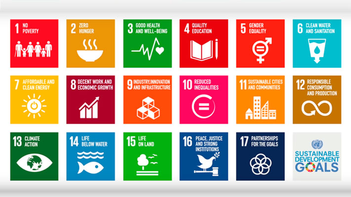 What is Sustainable Development and what are the Global