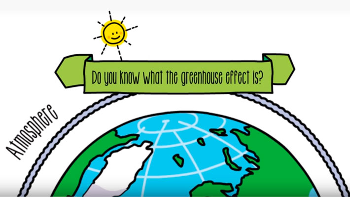 what is climate change and how does it affect us explaining the greenhouse effect  sustainability